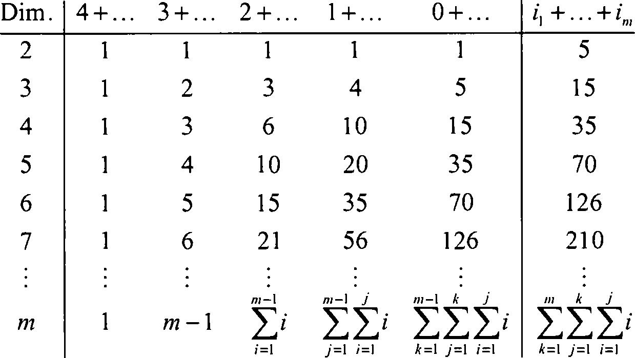 Figure DE102009021785B4_0022