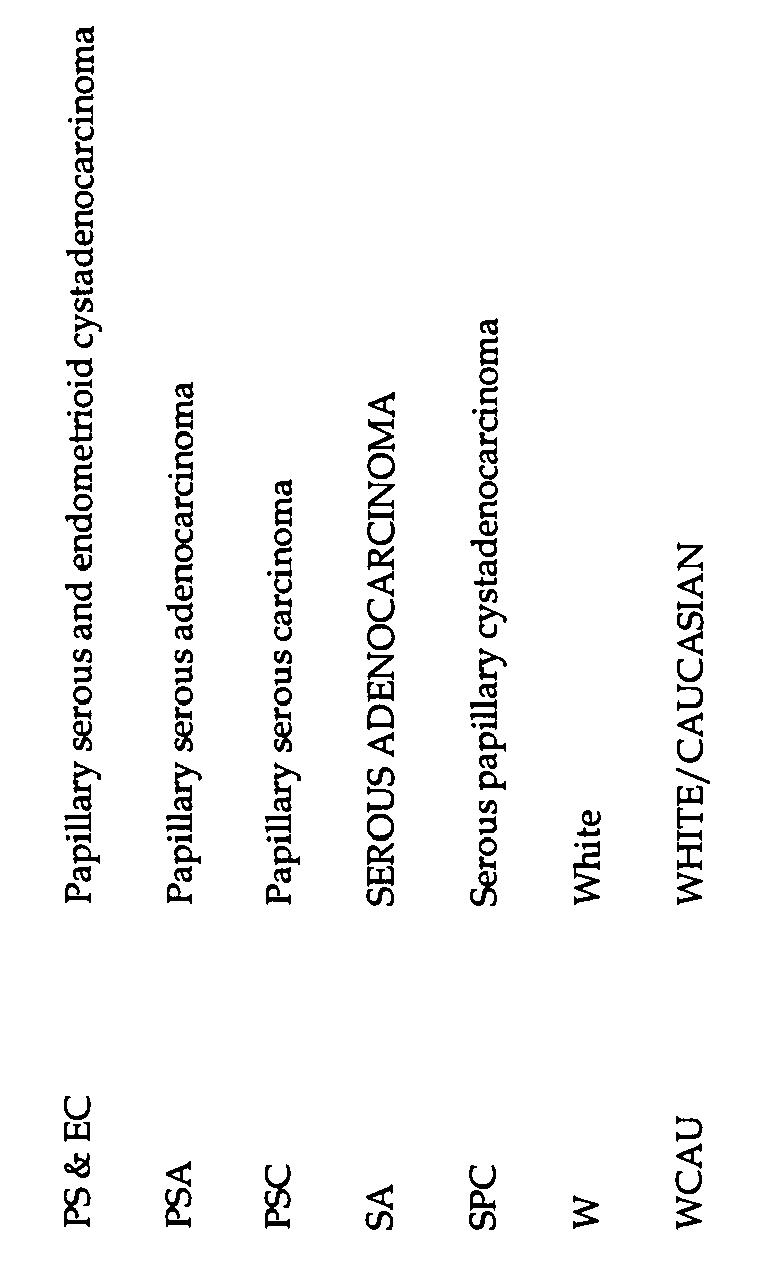 Figure imgf000276_0001