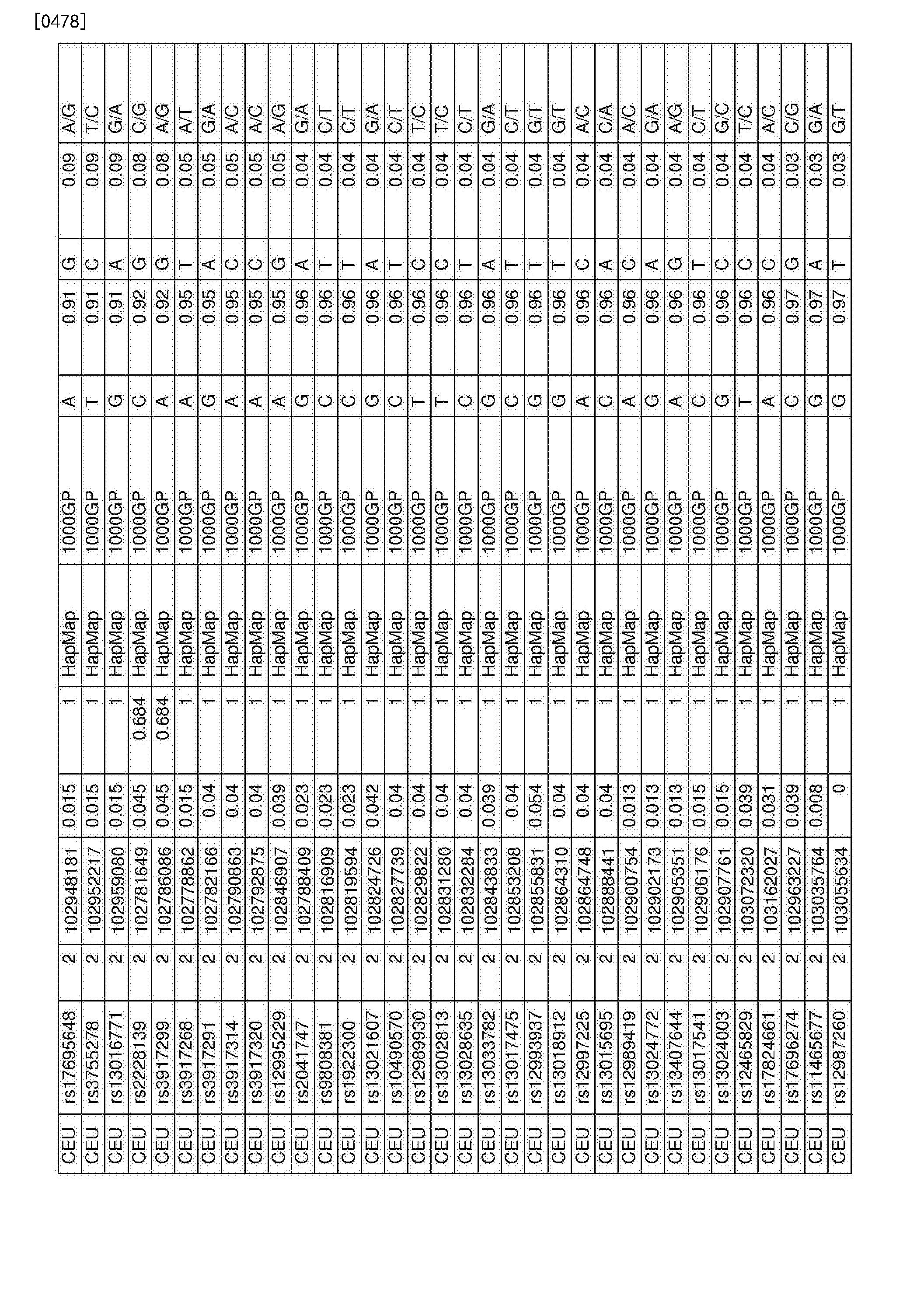 Figure CN107109494AD01491