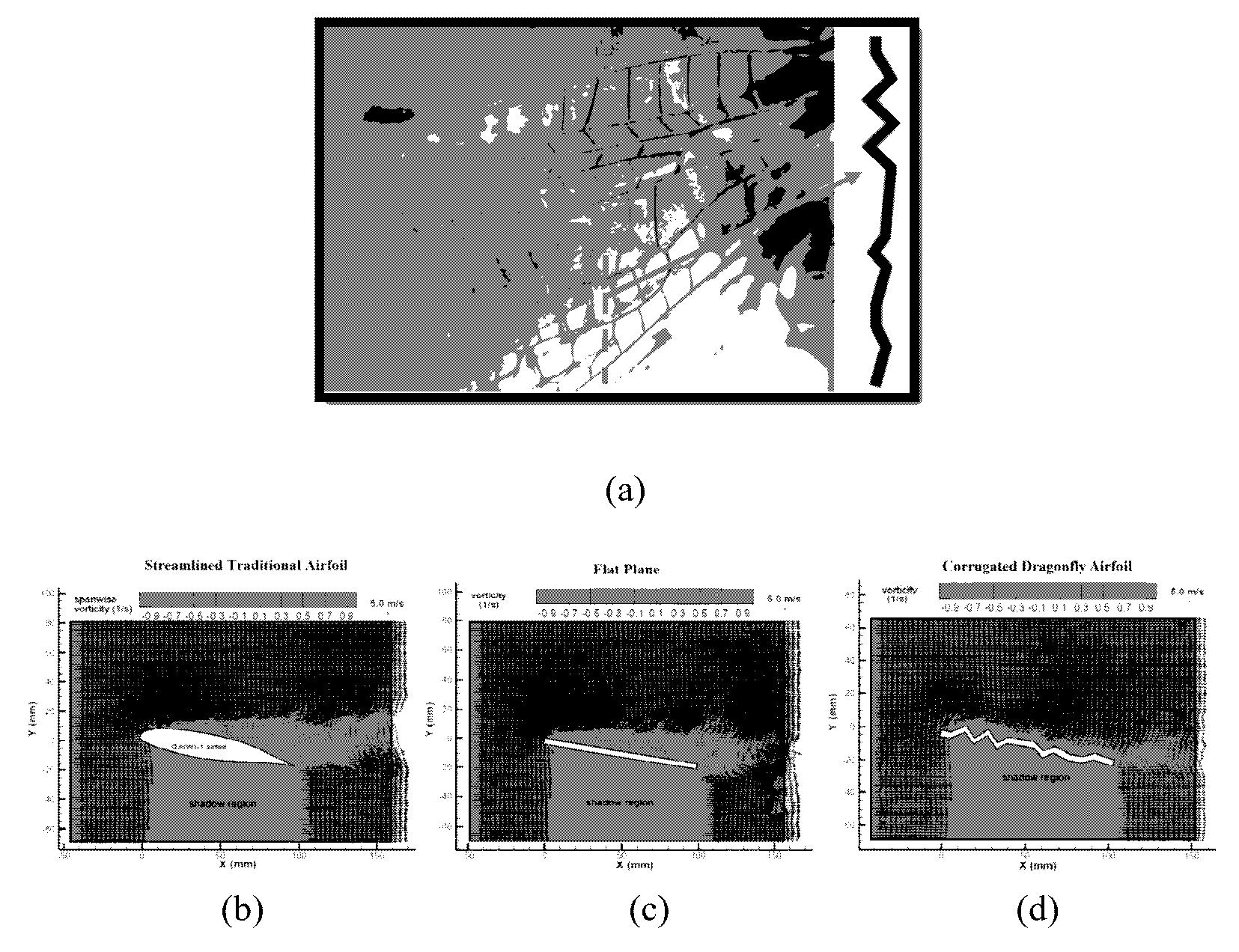 Figure imgf000114_0001