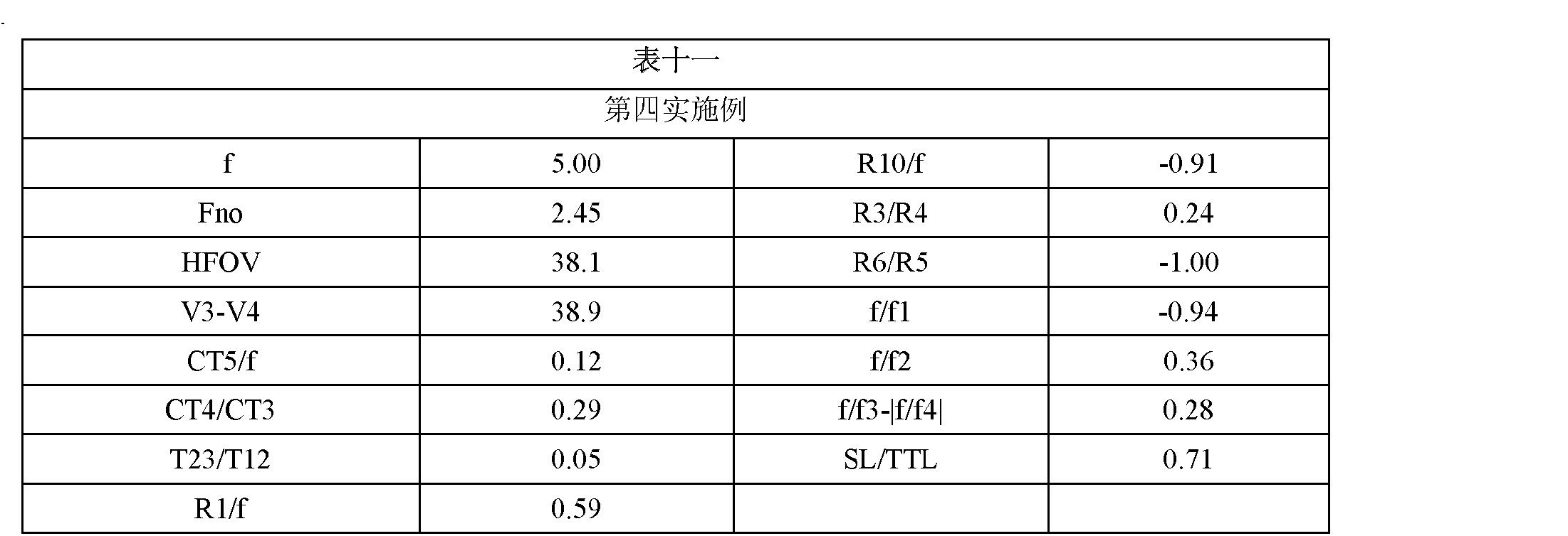 Figure CN202166776UD00172