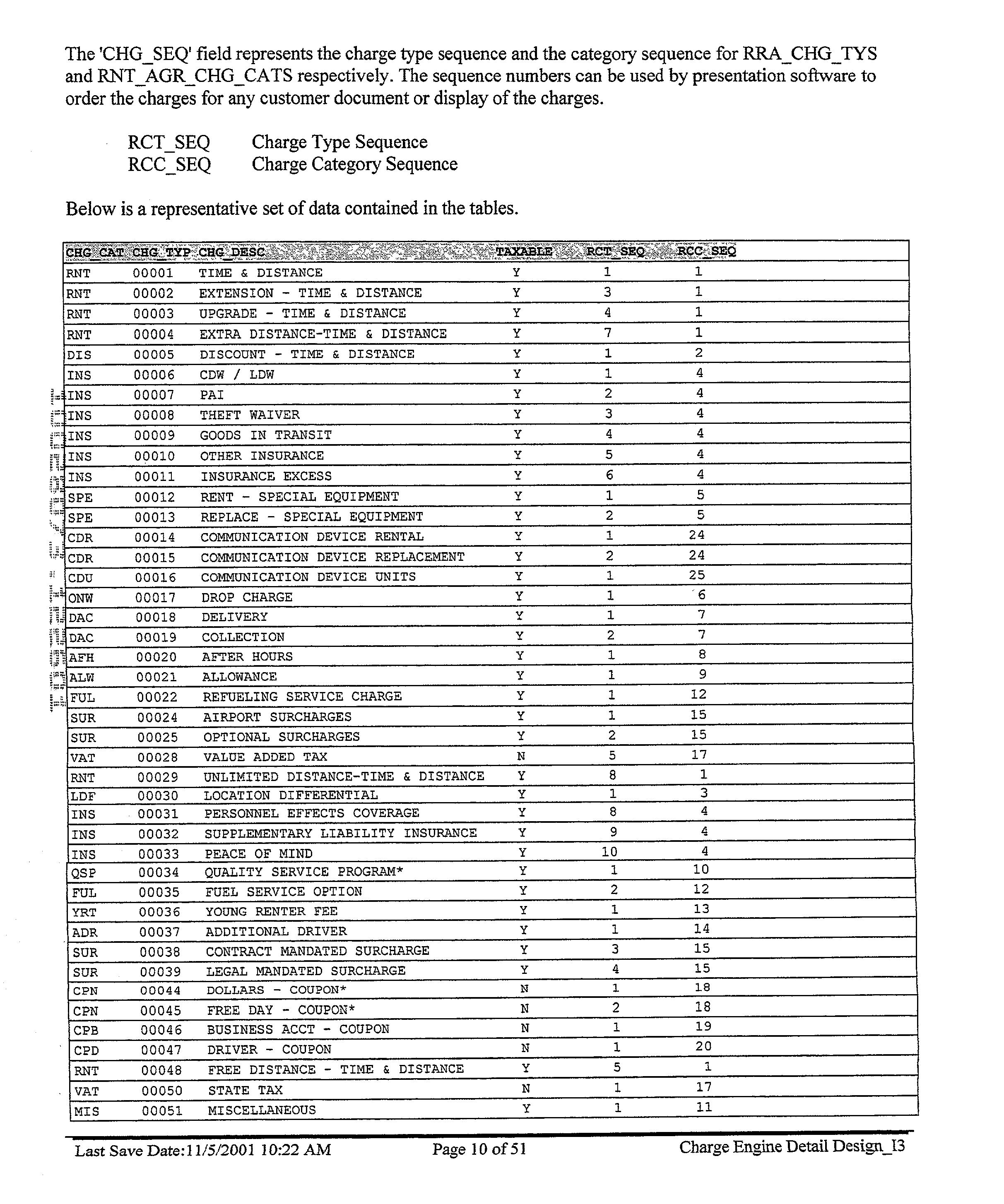 Figure US20030125992A1-20030703-P00913