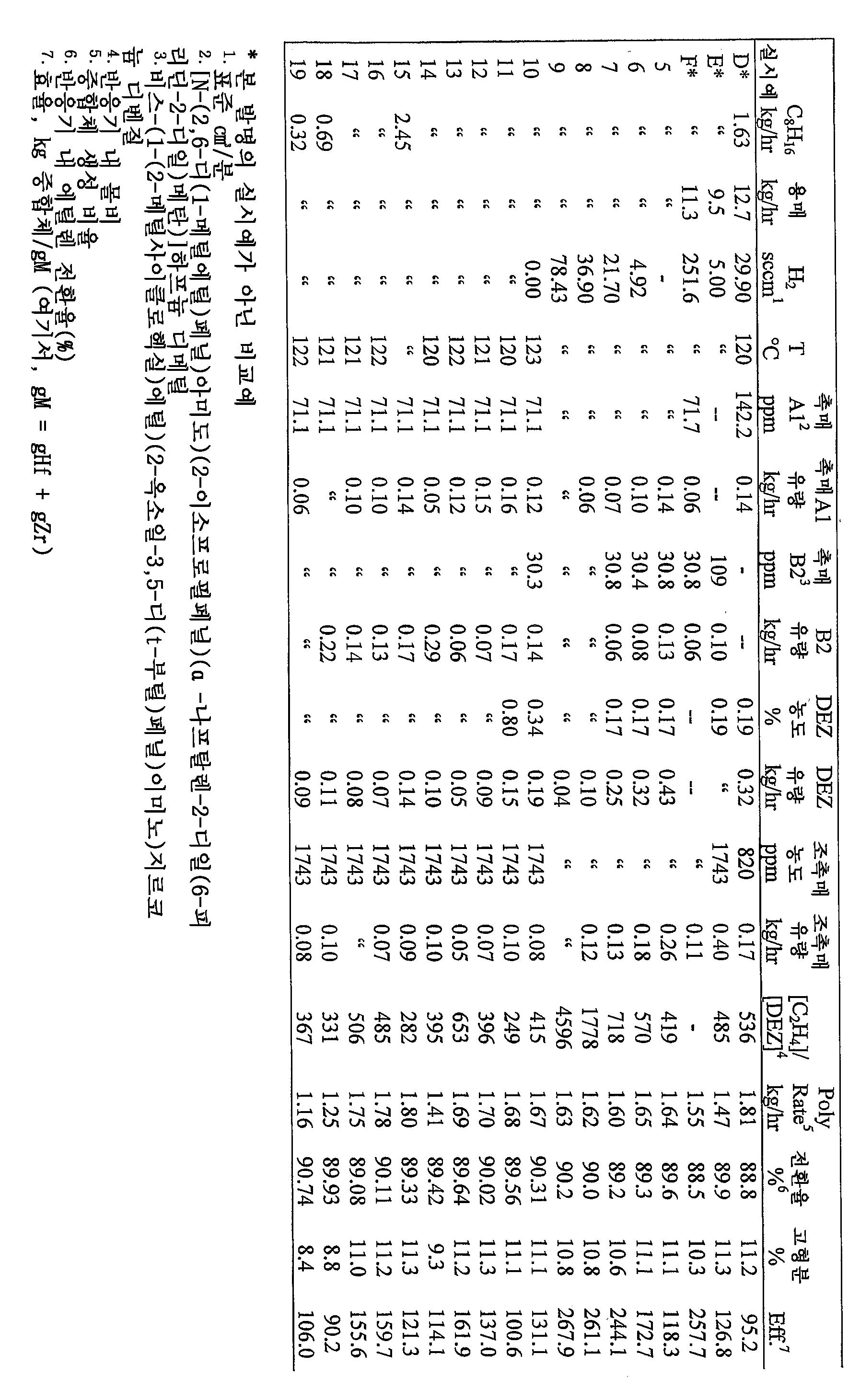 Figure 112006066925974-PCT00068
