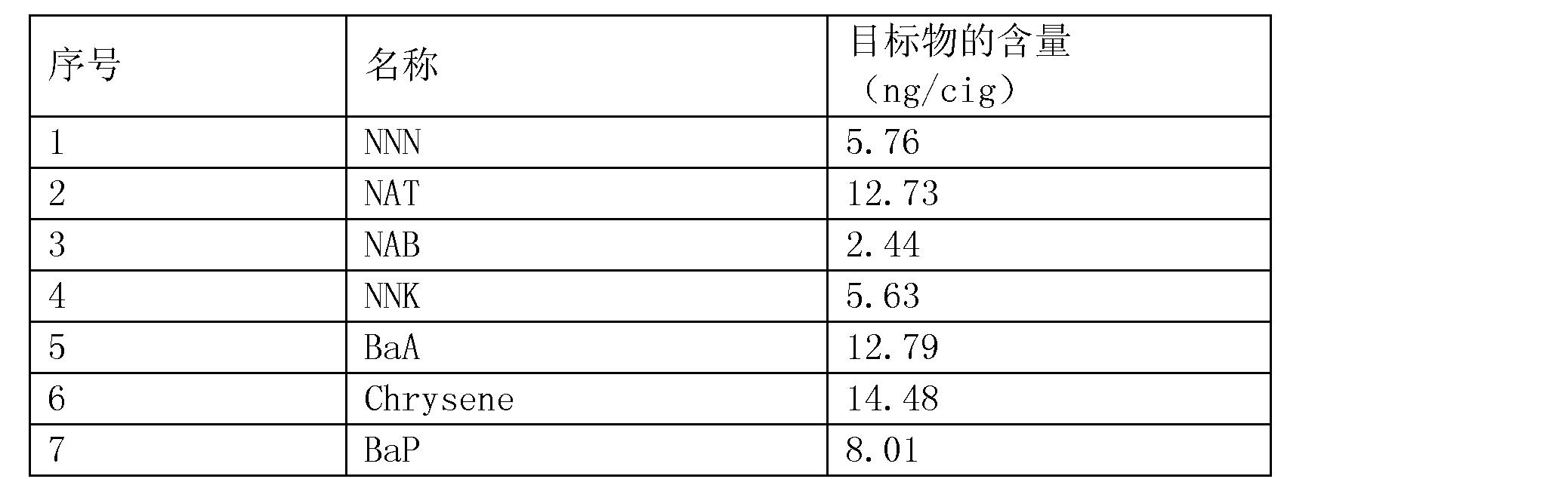 Figure CN103257194BD00072