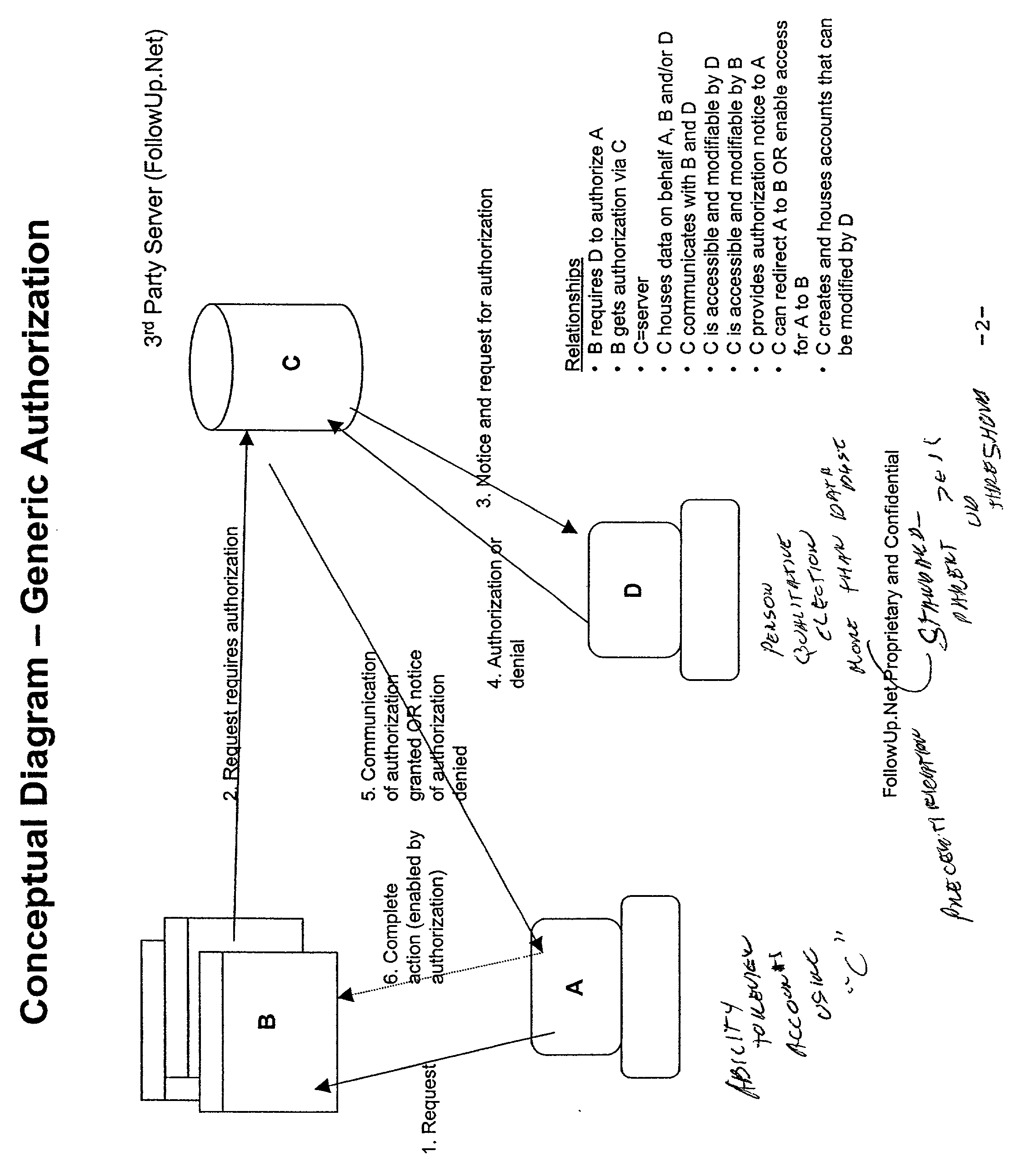 Figure US20020049907A1-20020425-P00008