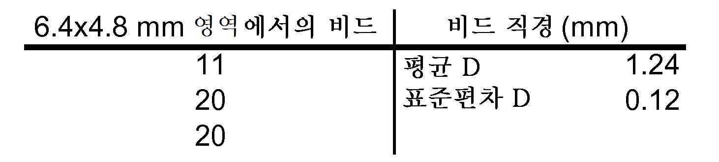 Figure 112013001426506-pct00001