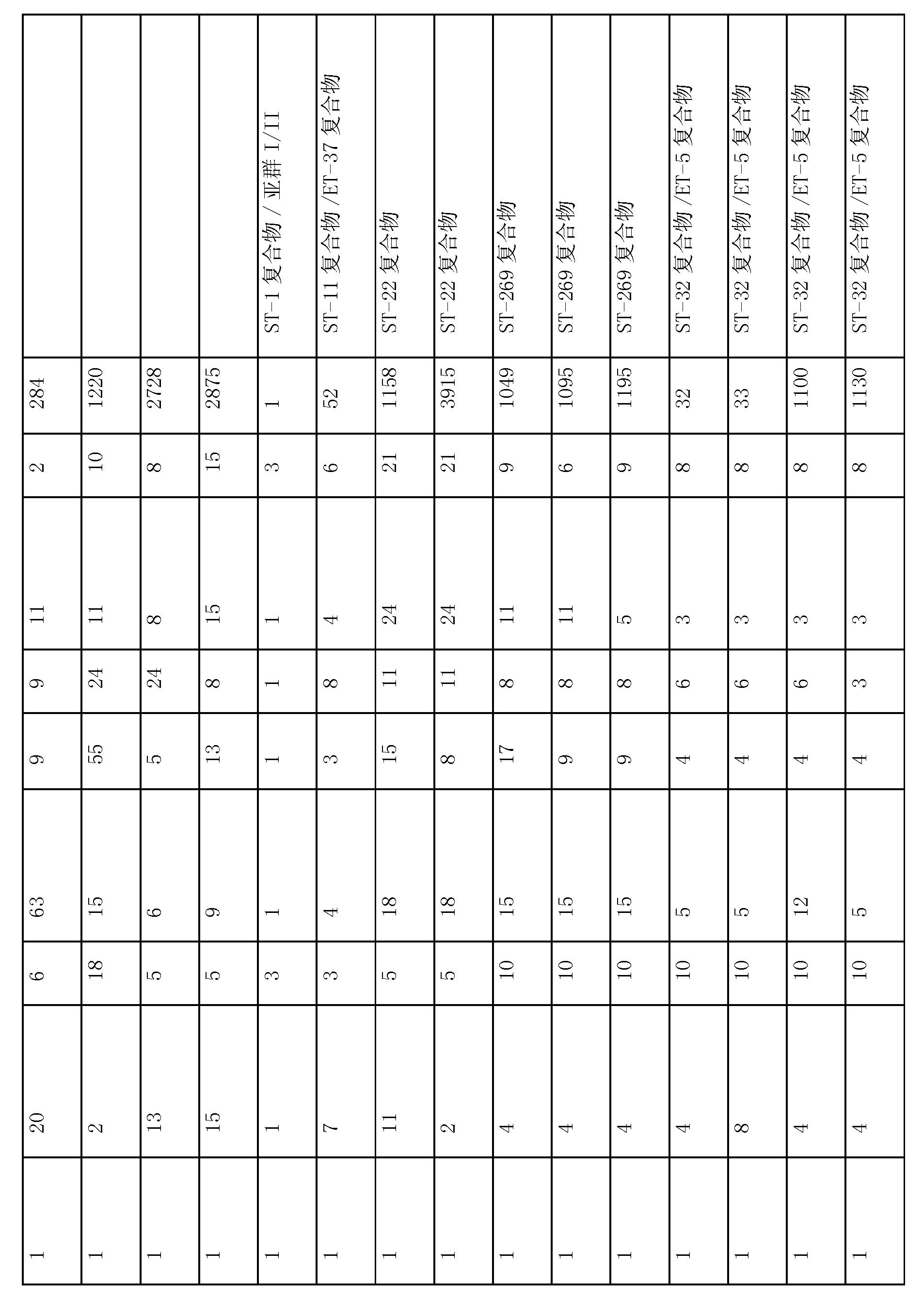 Figure CN101680872BD00731