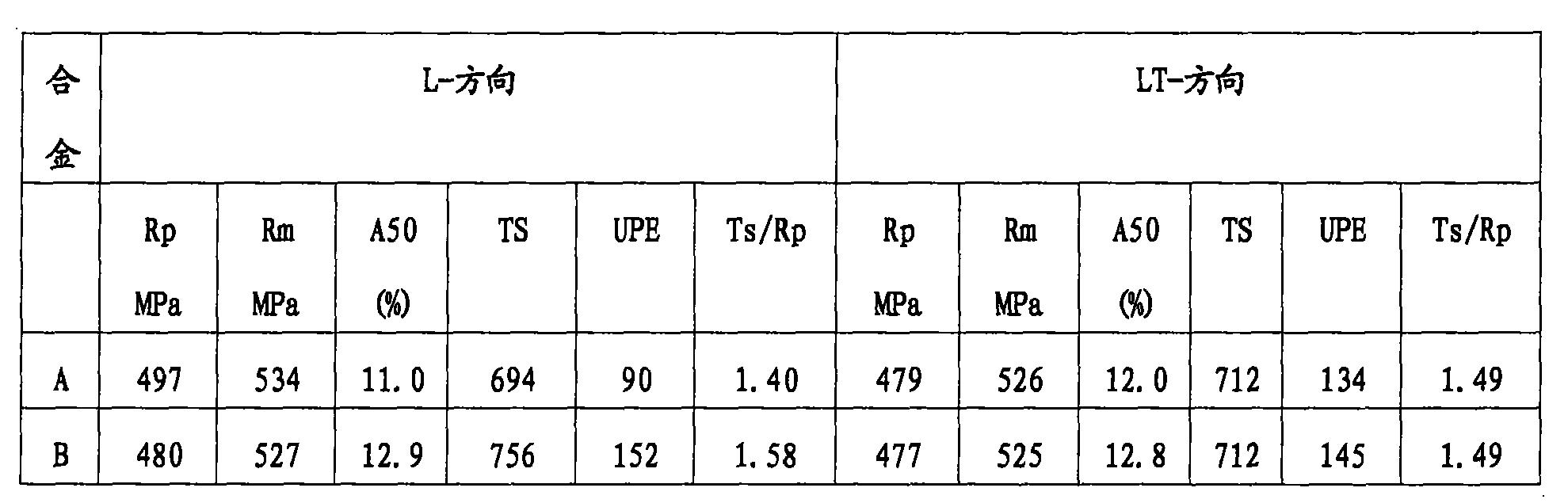 Figure CN101693968BD00201