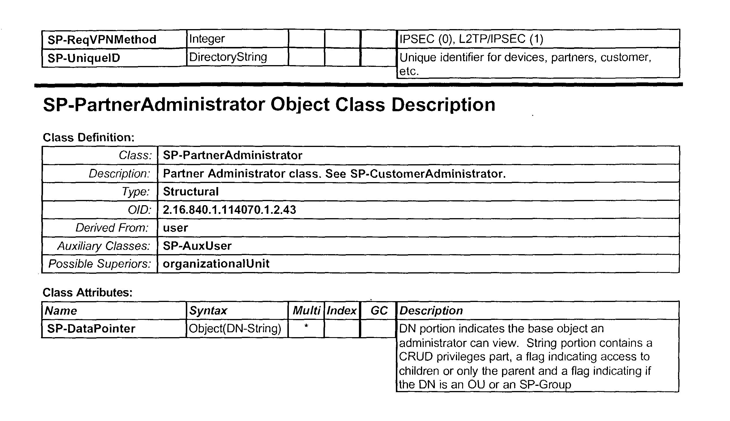 Figure US20030154404A1-20030814-P00020