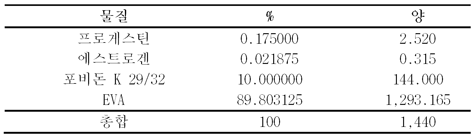 Figure 112012087773380-pct00006