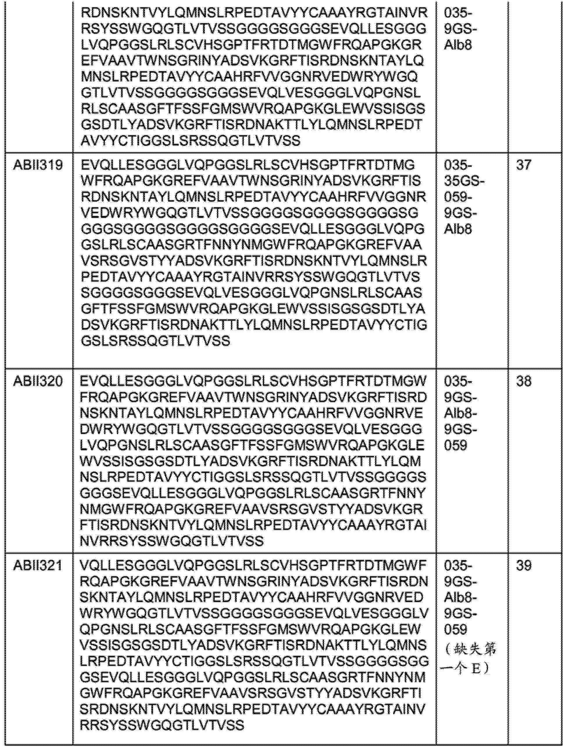 Figure CN102781962BD00321