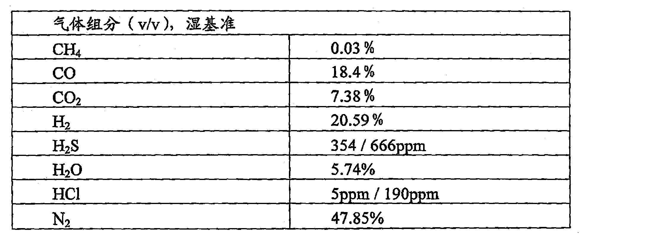 Figure CN101484861BD00302