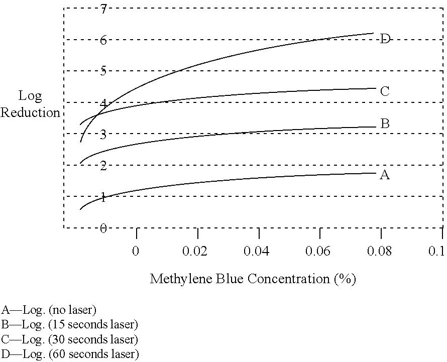 Figure US07950396-20110531-C00002
