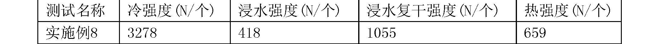 Figure CN107325854AD00071
