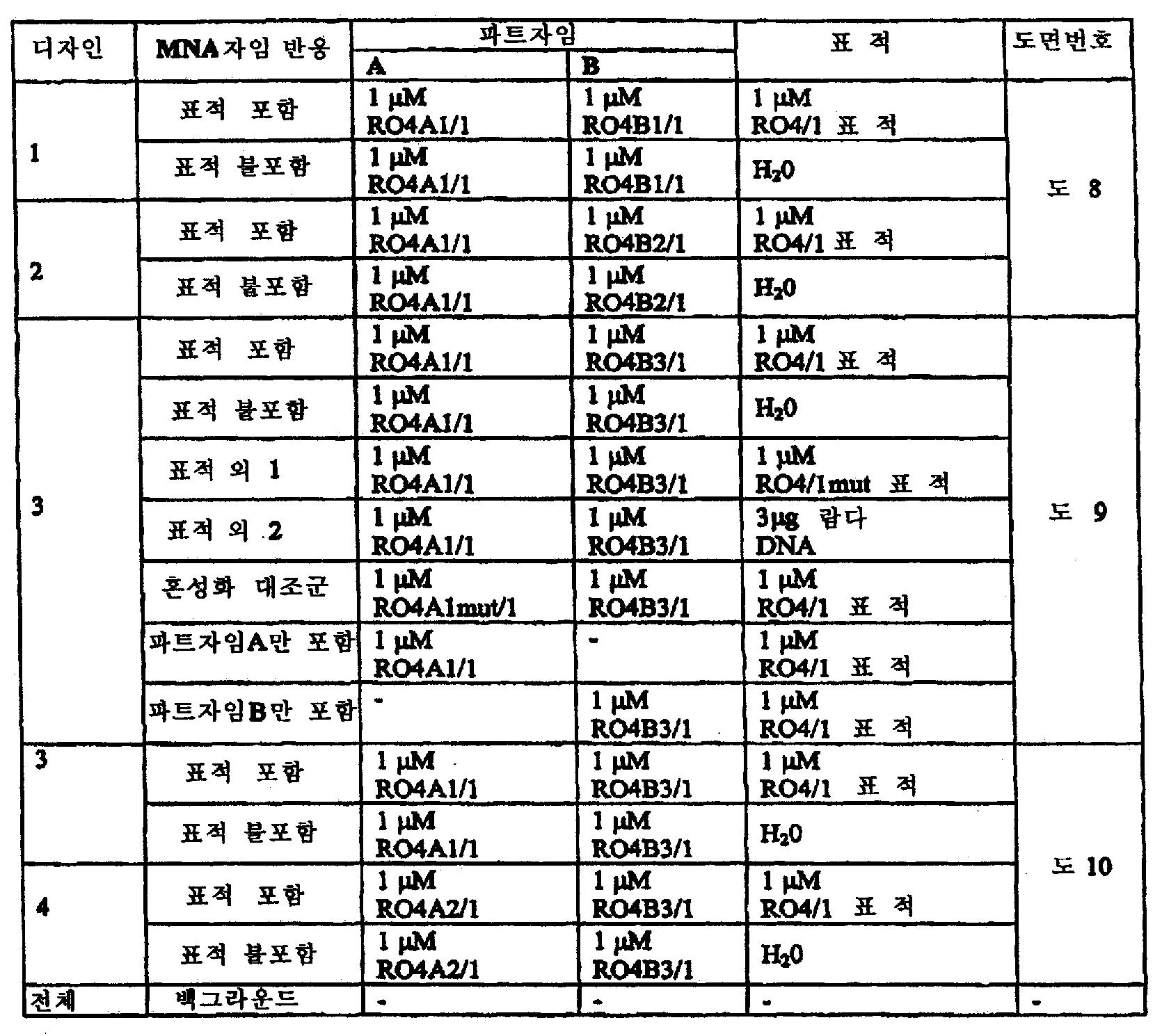 Figure 112008030855340-pct00005