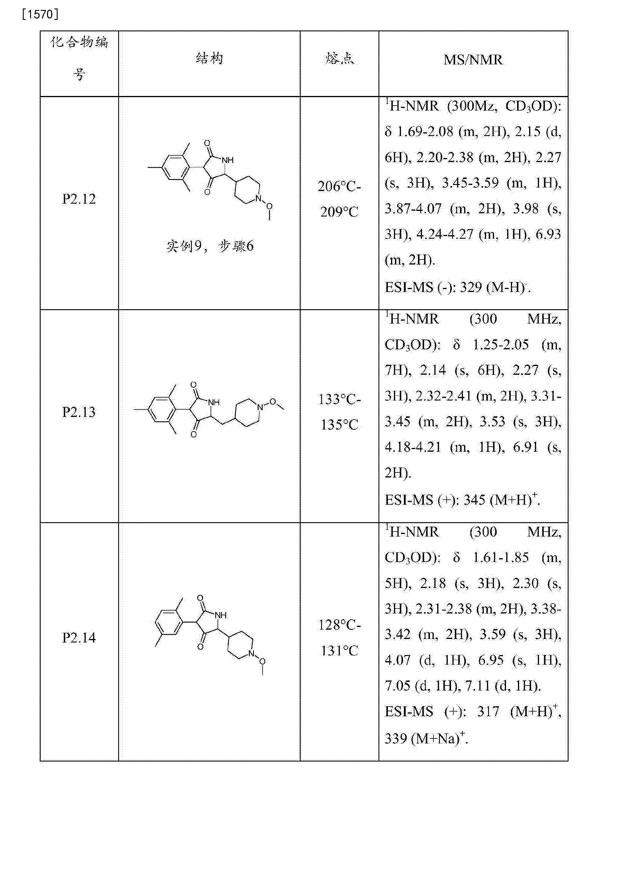CN B Chemical pounds Google Patents