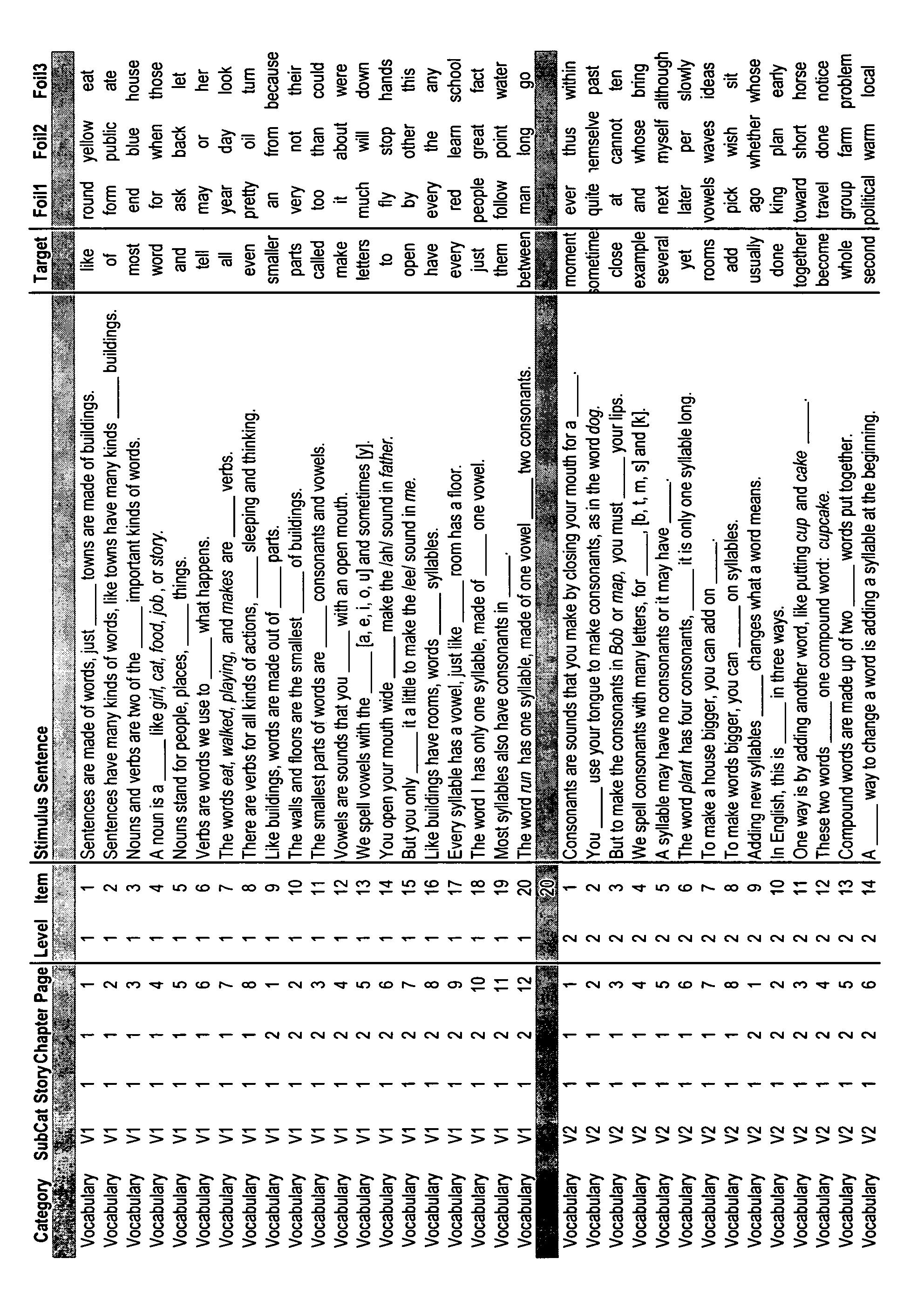 Figure US20050153263A1-20050714-P00142