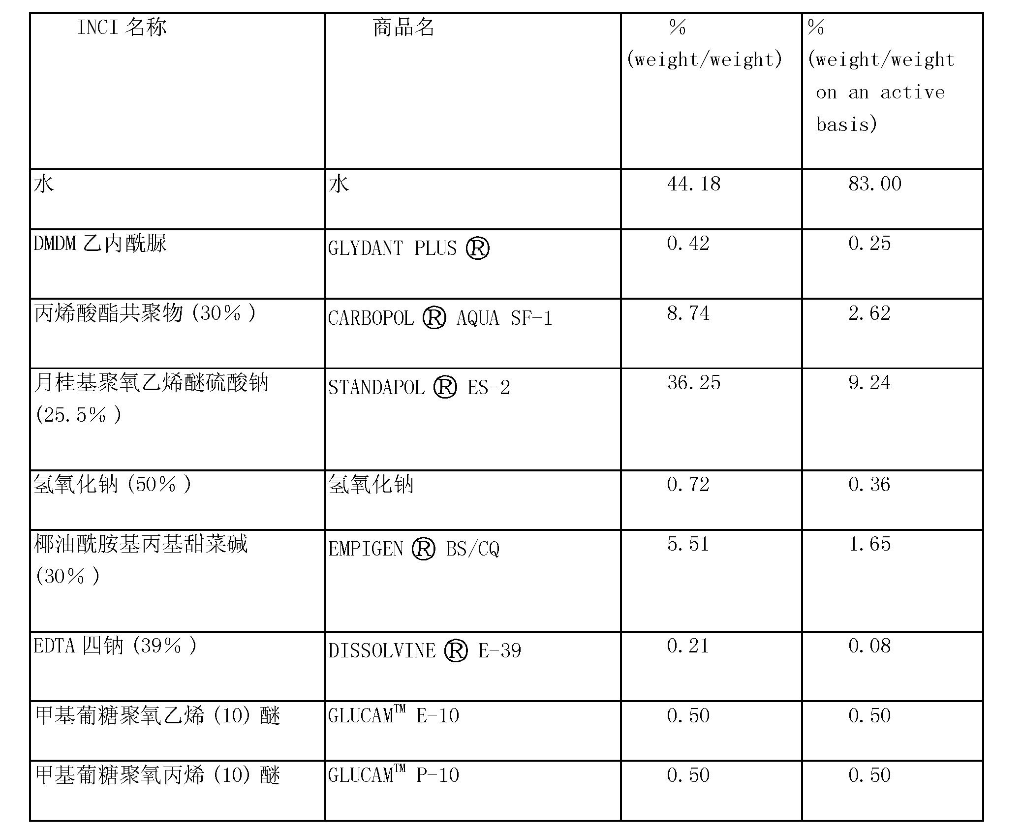 Figure CN101018587BD00082