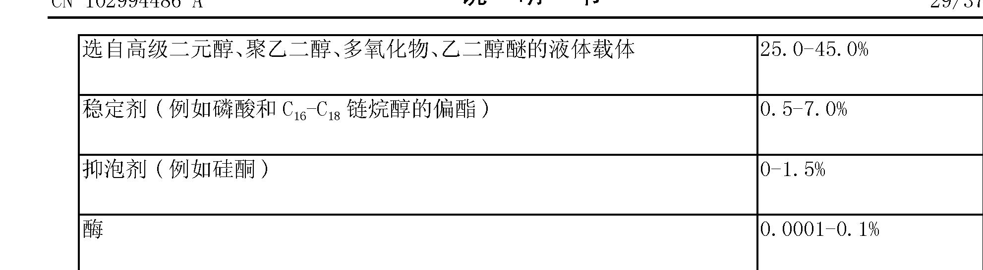 Figure CN102994486AD00321