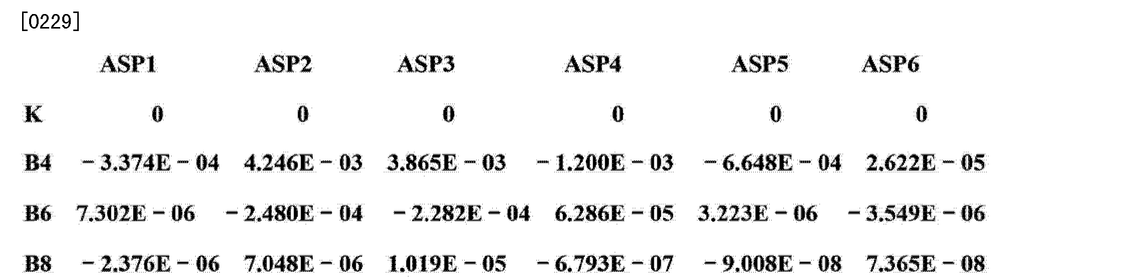 Figure CN103293674AD00271