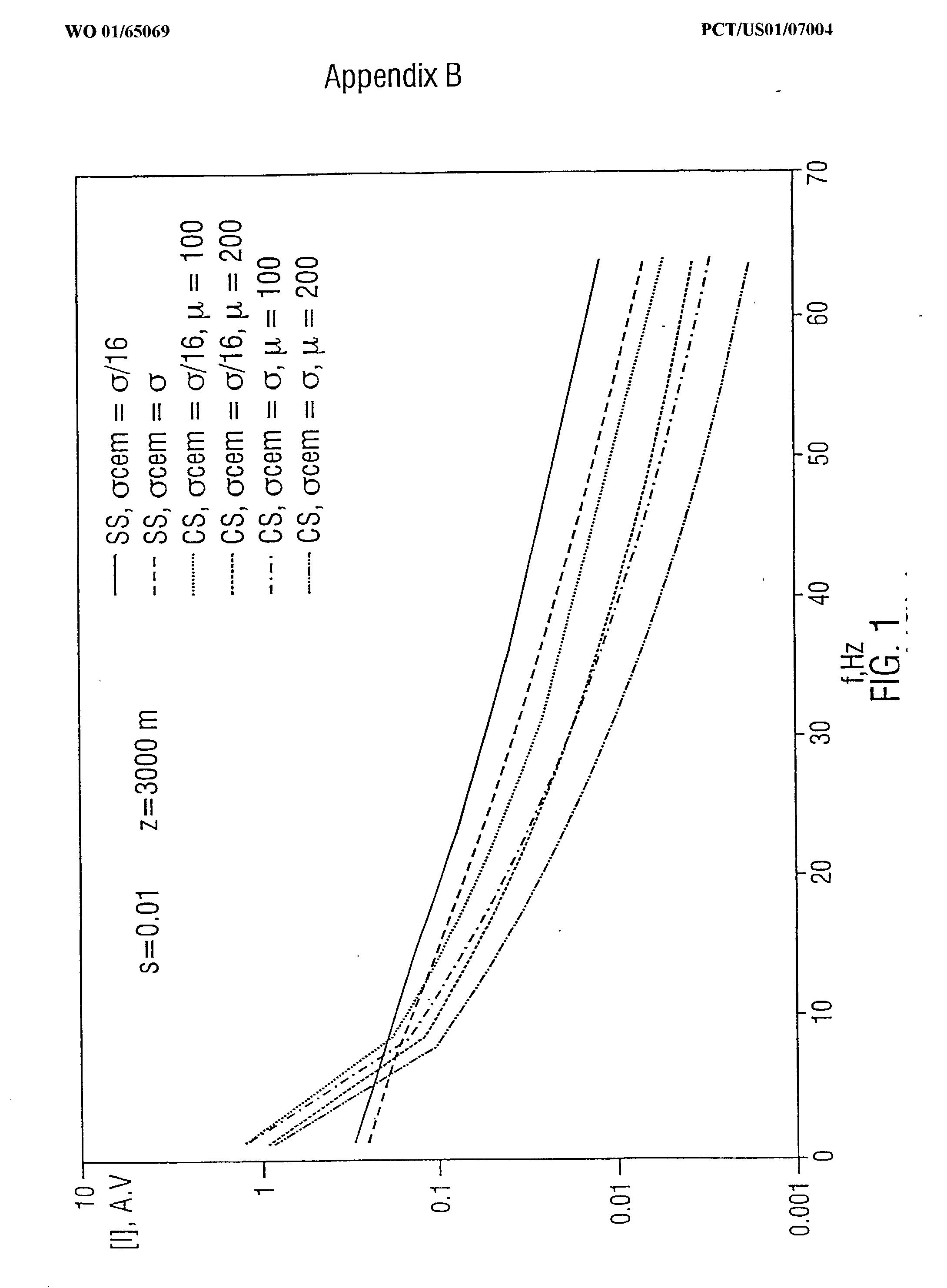 Figure US20030066671A1-20030410-P00005