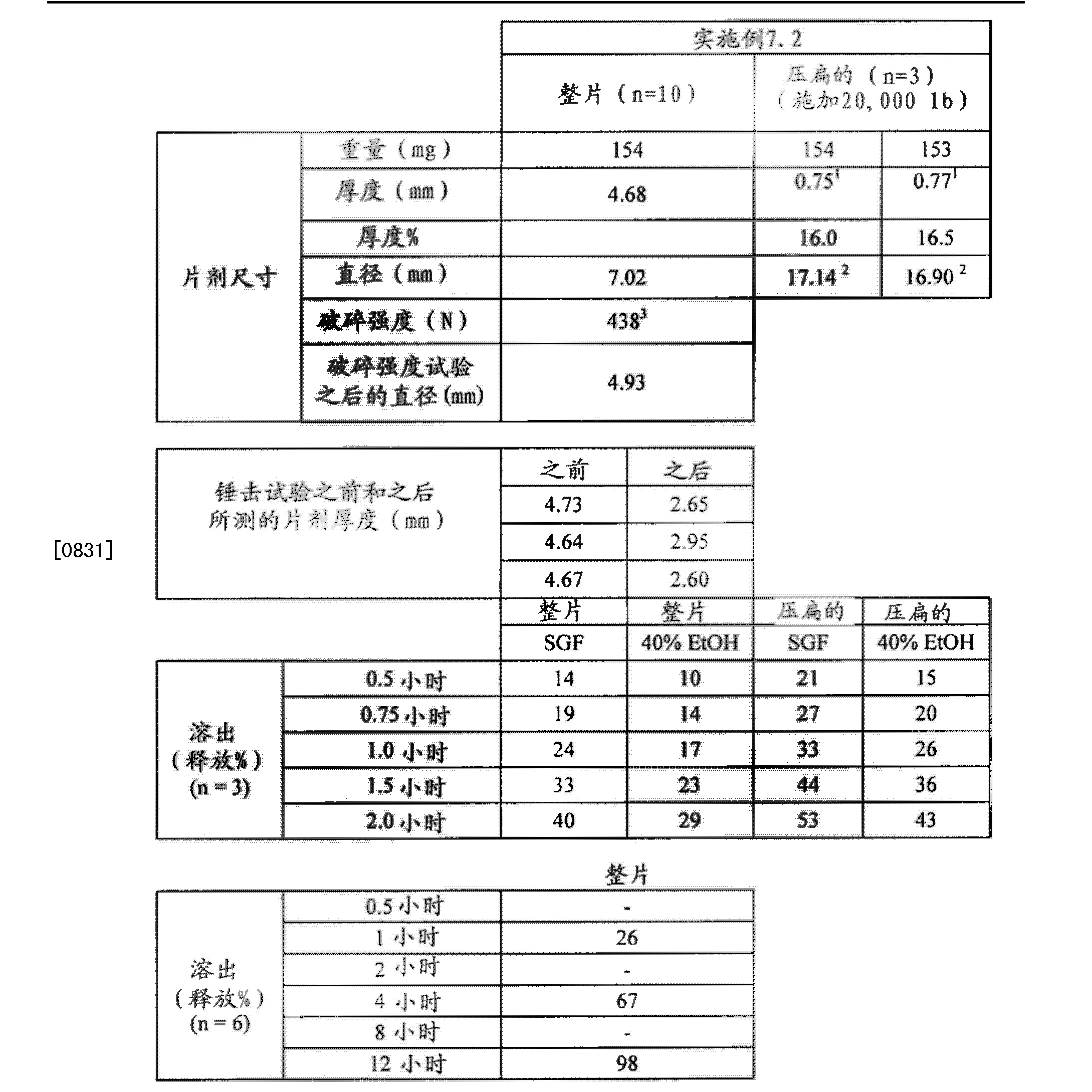 Figure CN102657630BD00711