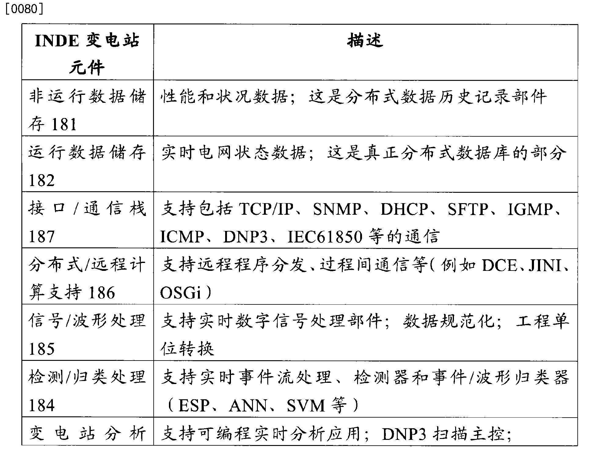 Figure CN103762723BD00171
