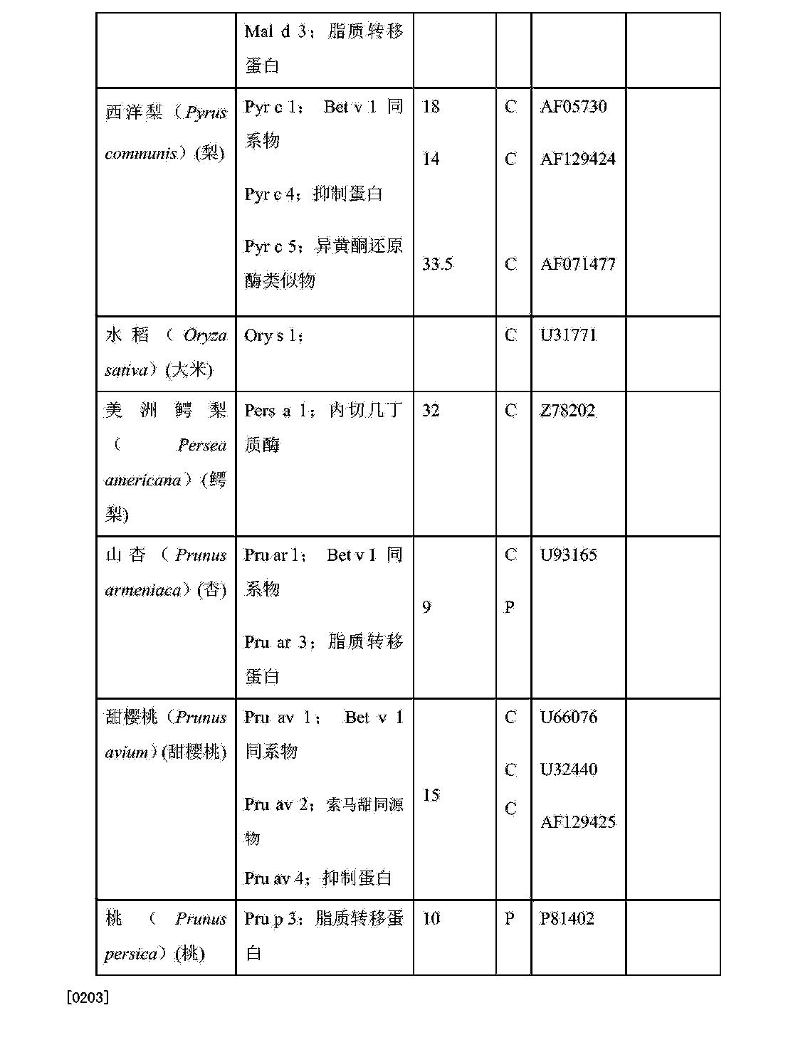 Figure CN105188741AD00631