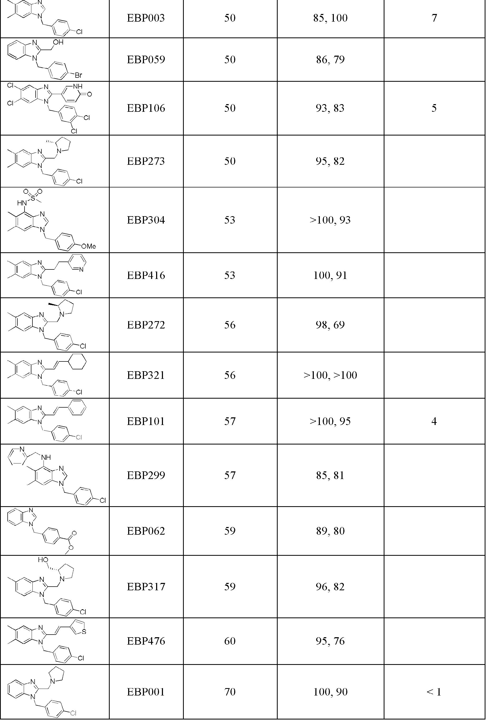 Figure CN102448458BD01191