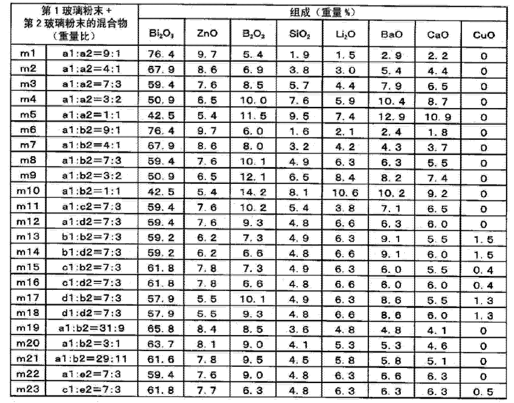 Figure CN102656127AD00093