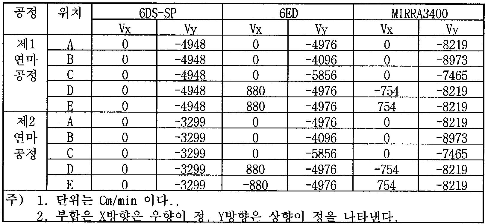 Figure 111999523945581-pat00001