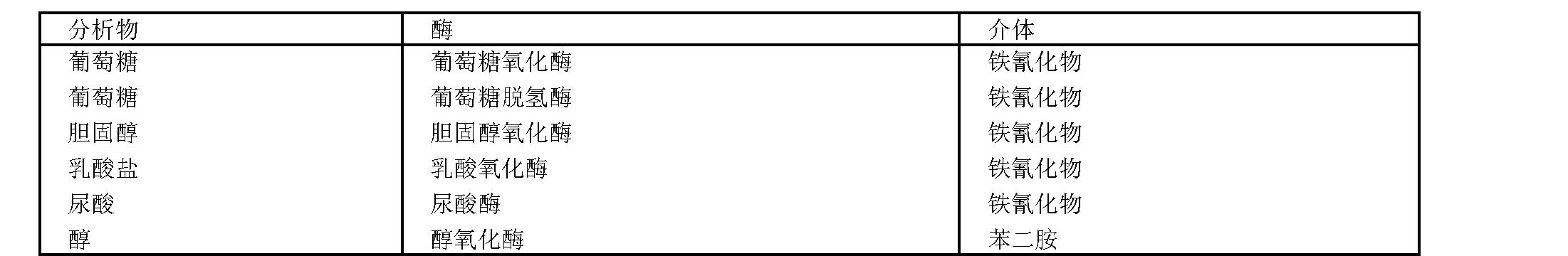 Figure CN101273266BD00061