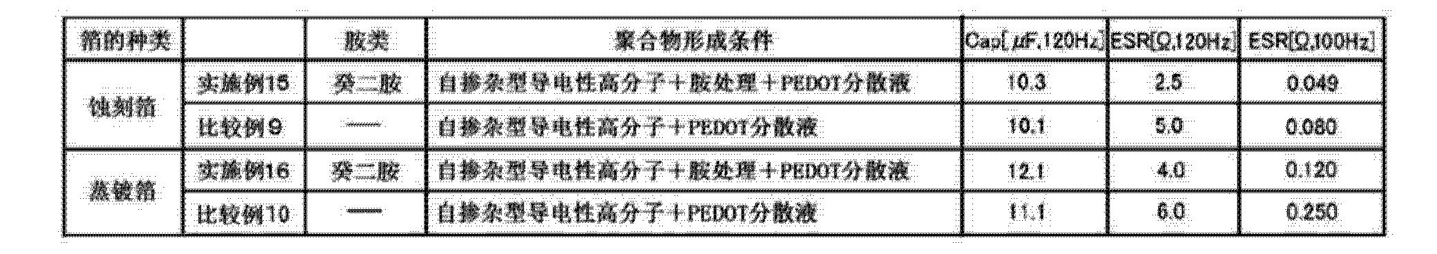 Figure CN103959414AD00131