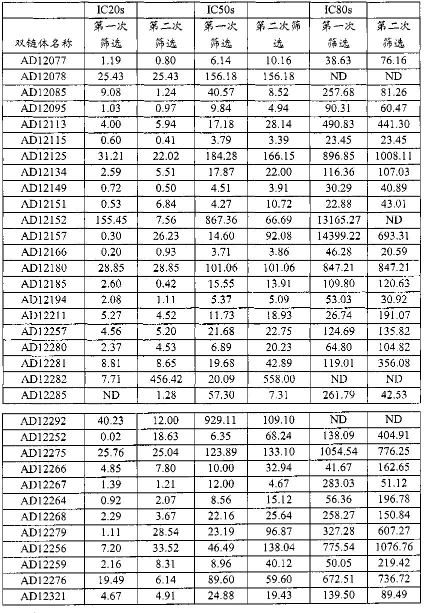 Figure CN102421900BD01071