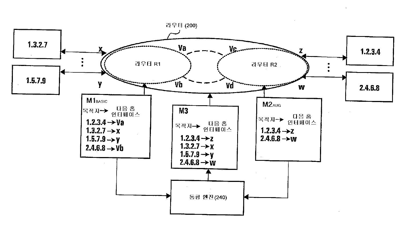 Figure R1020057009100