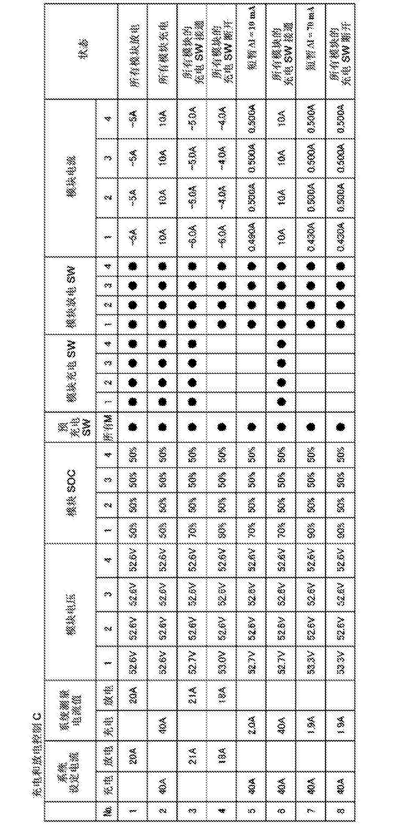Figure CN105075056AD00291