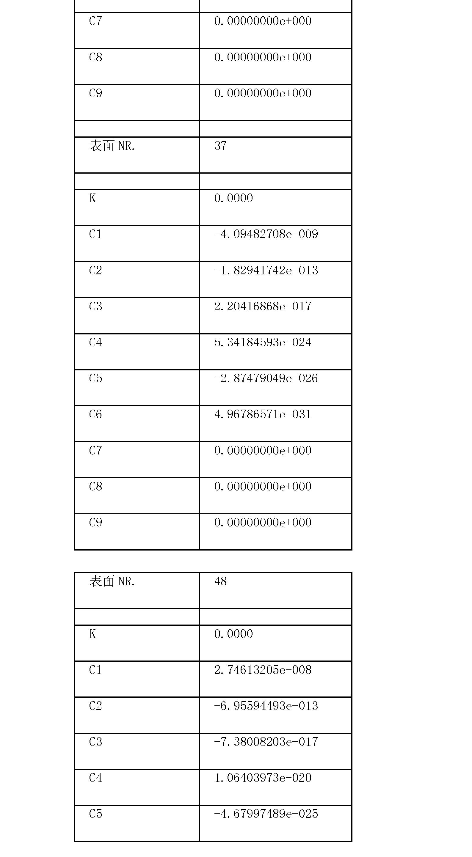 Figure CN101263432BD00341