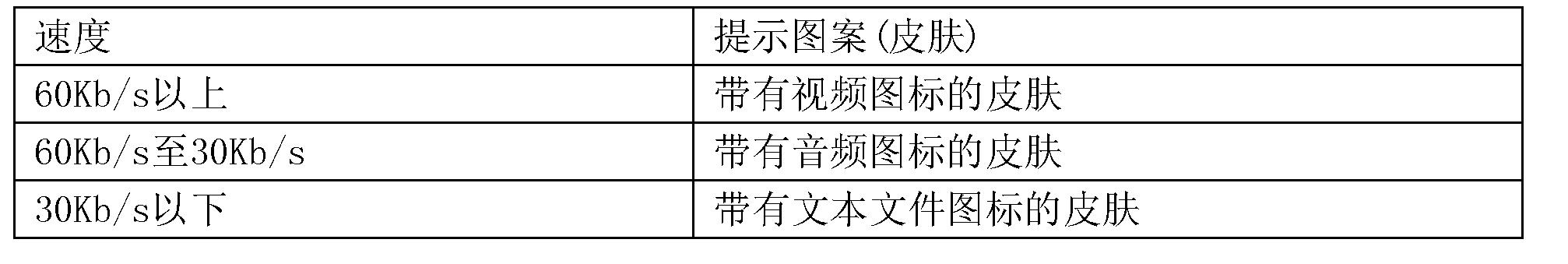 Figure CN103780741BD00053
