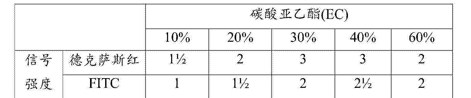 Figure CN102046808BD00402