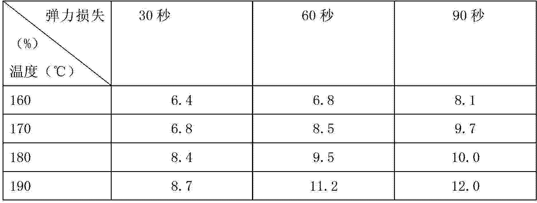 Figure CN103147314AD00071