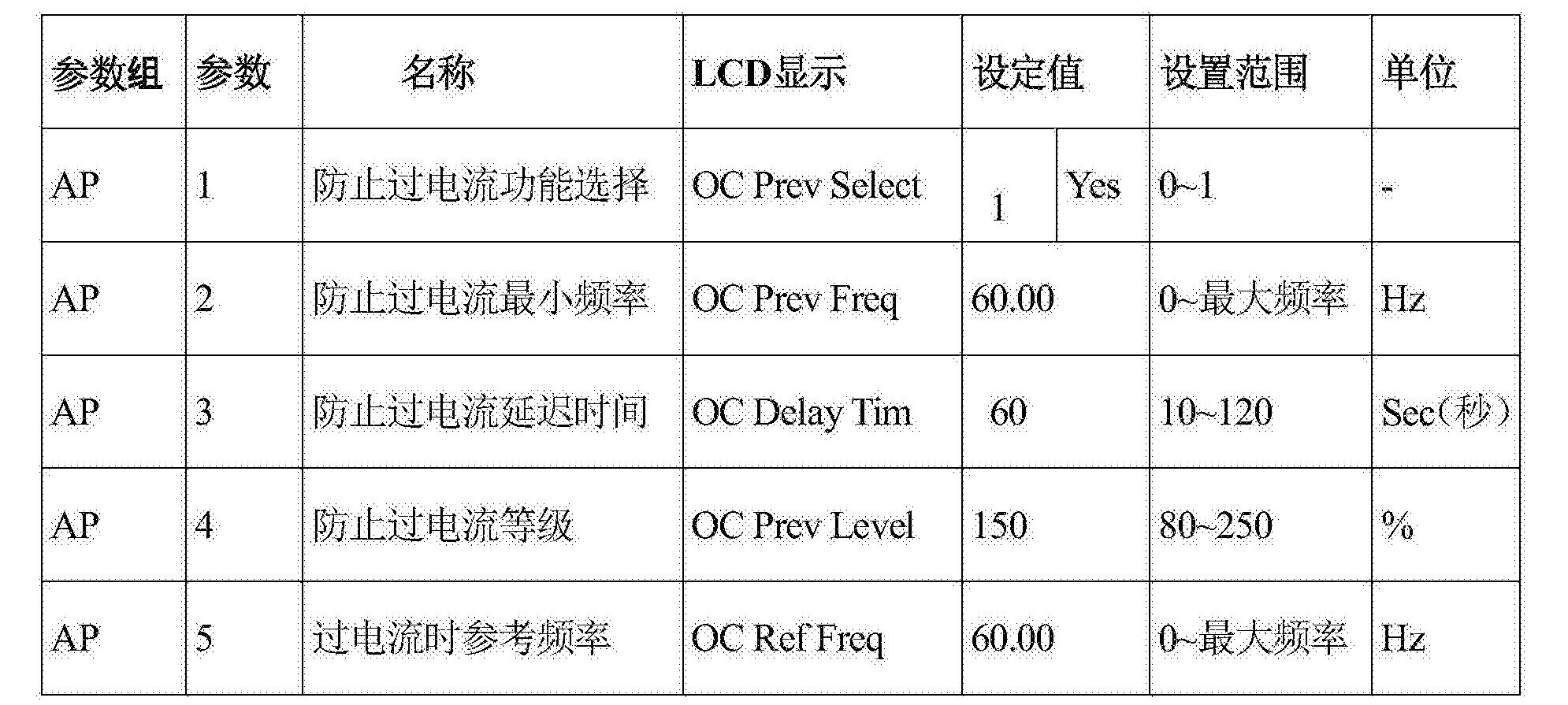 Figure CN106385217AD00061