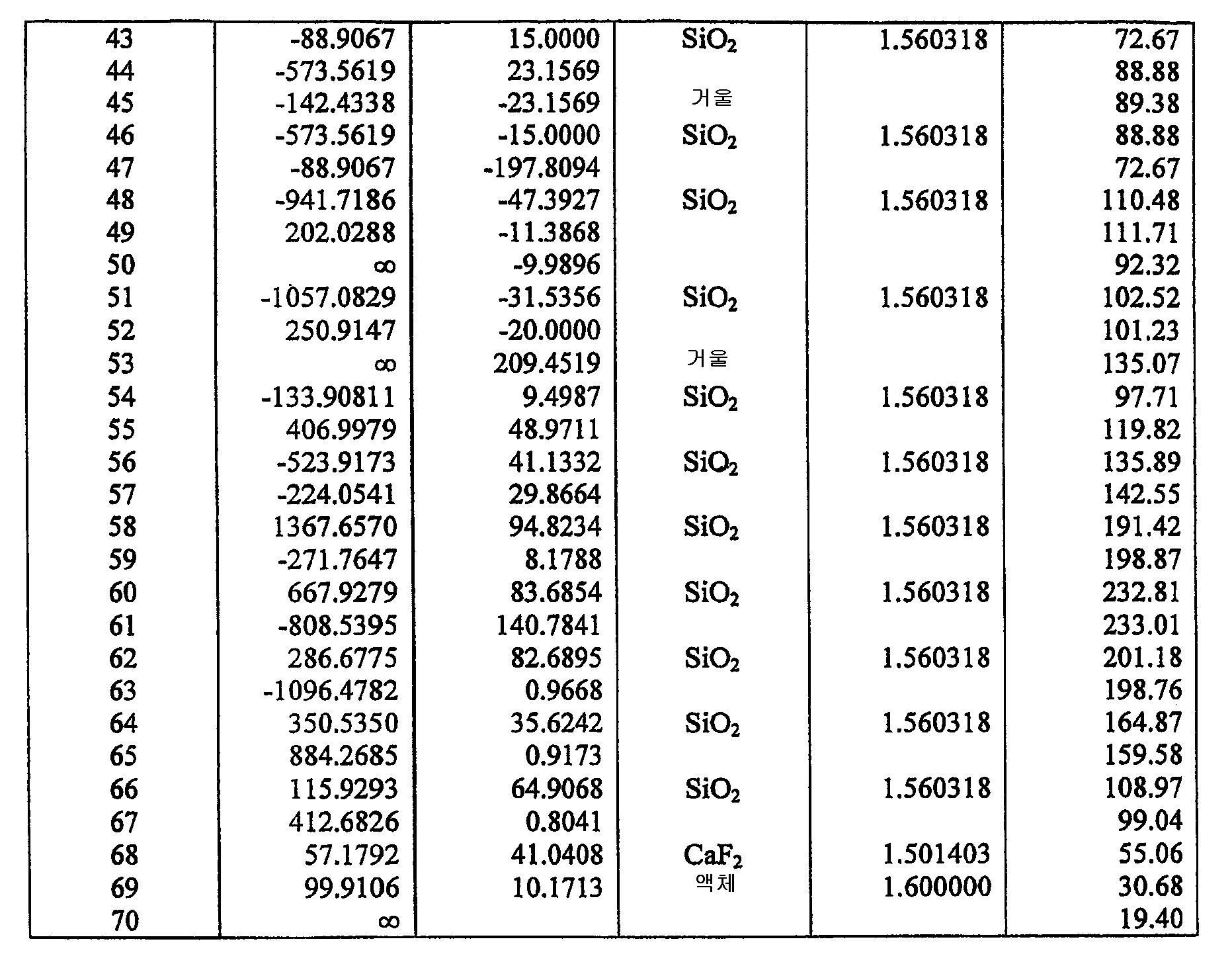 Figure 112006057445476-pct00019