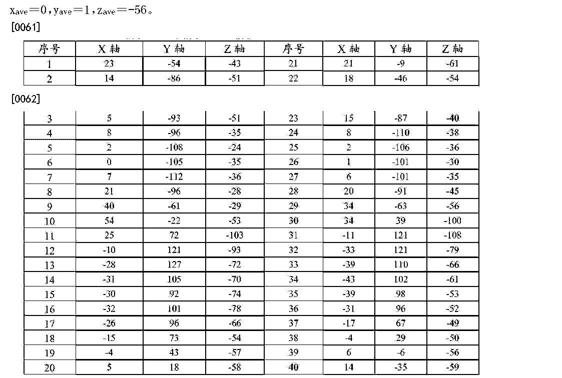 Figure CN106679102AD00071