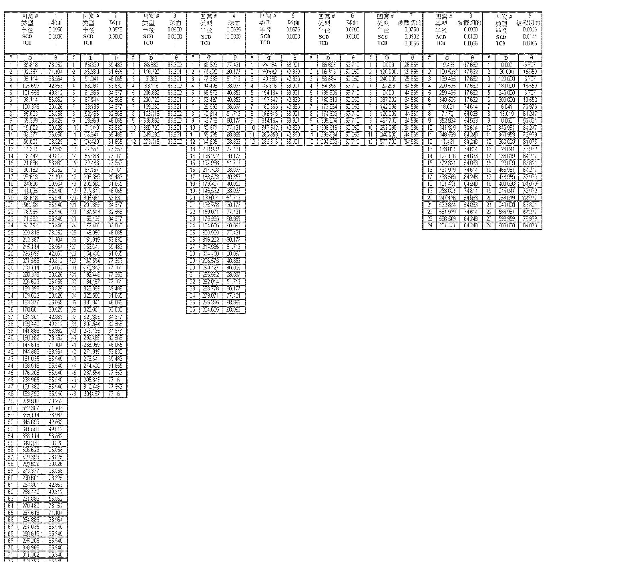 Figure CN102458589BD00271