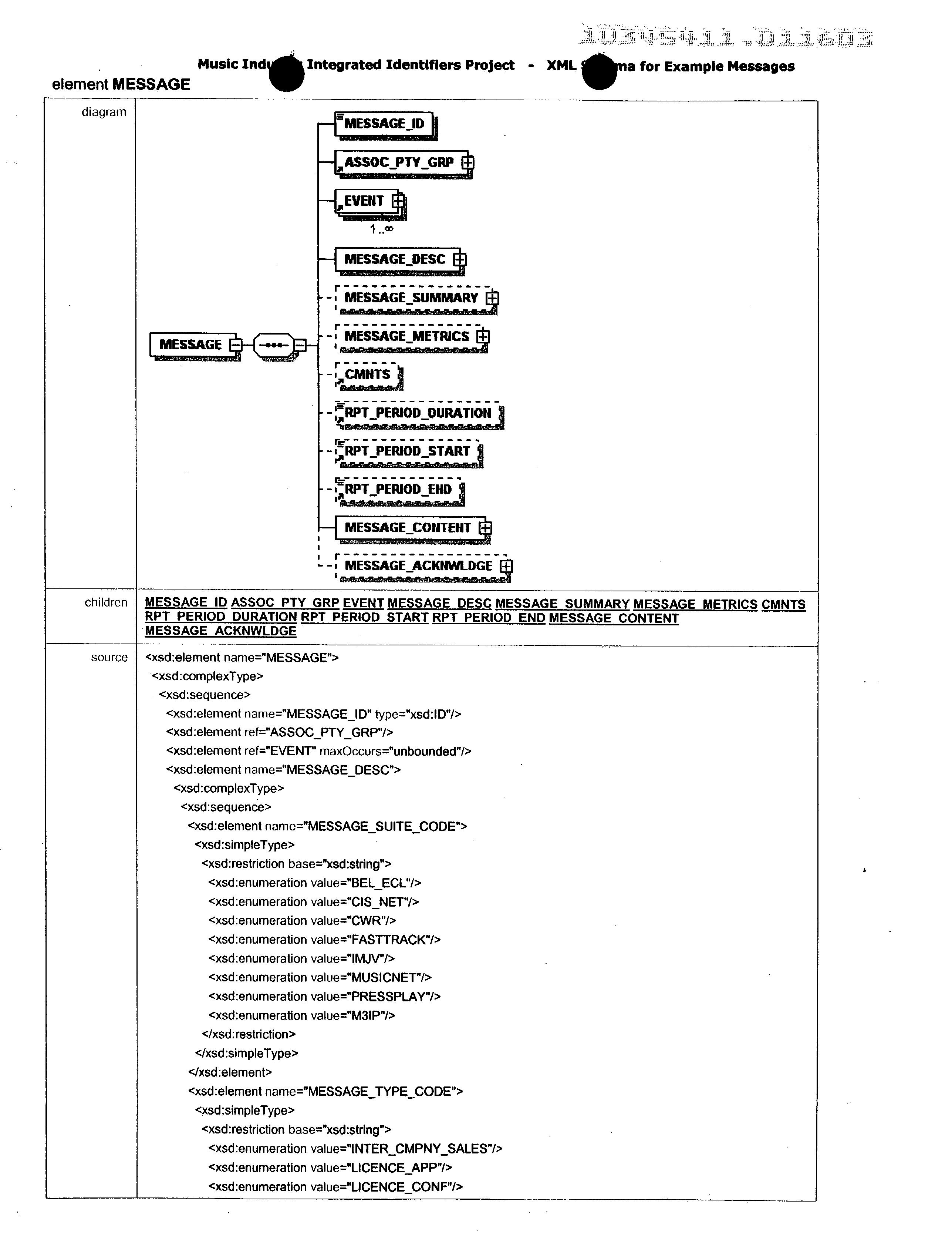 Figure US20030200216A1-20031023-P00040