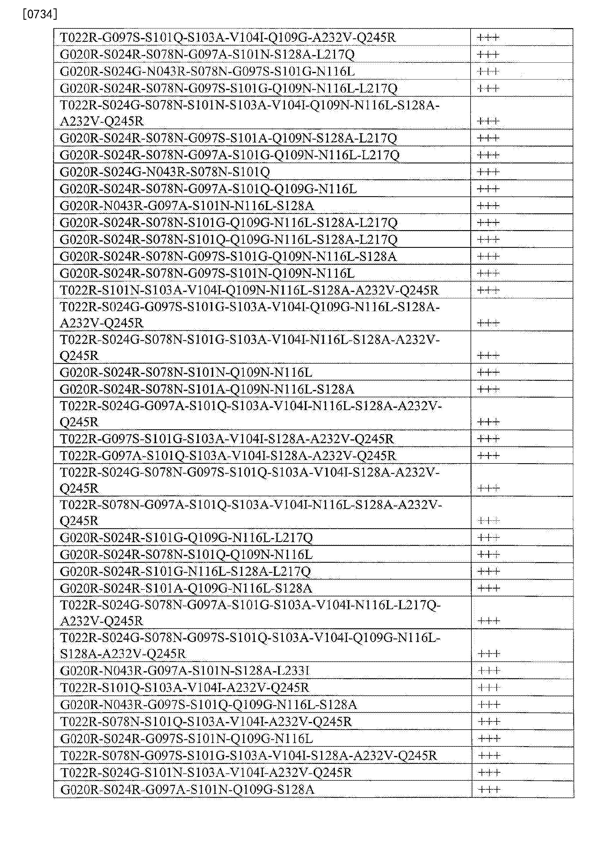 Figure CN103764823BD03331