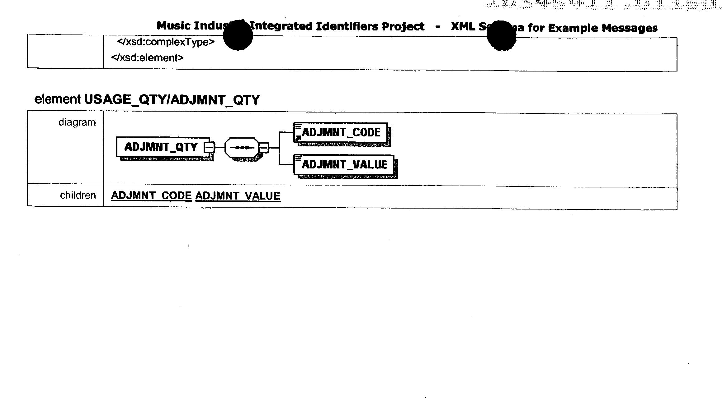 Figure US20030200216A1-20031023-P00073