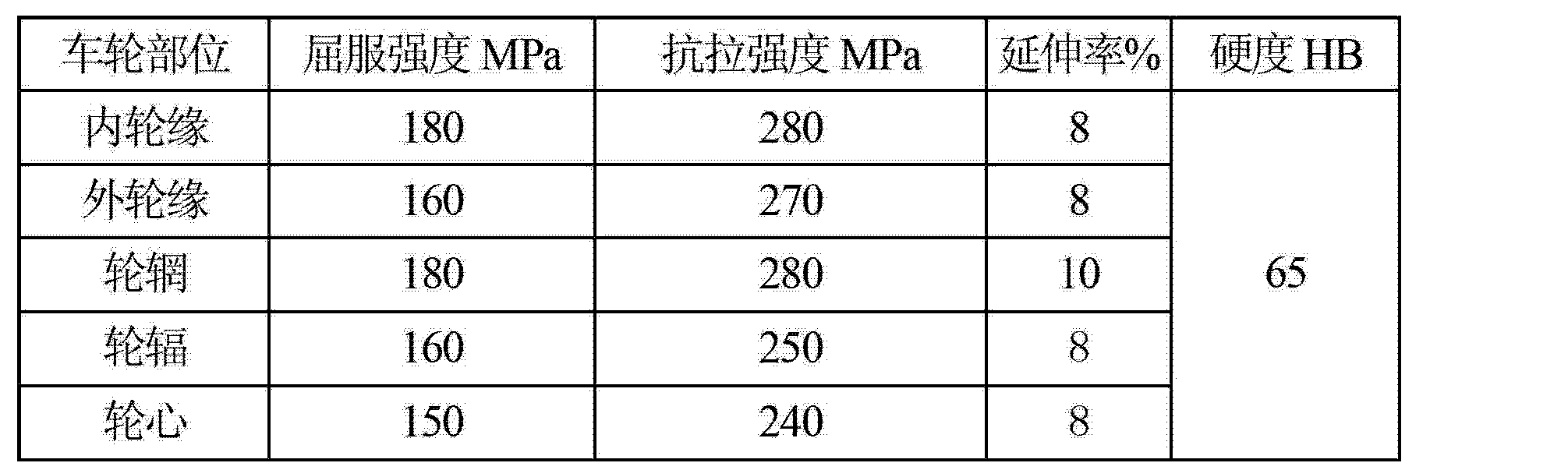 Figure CN103056611AD00081