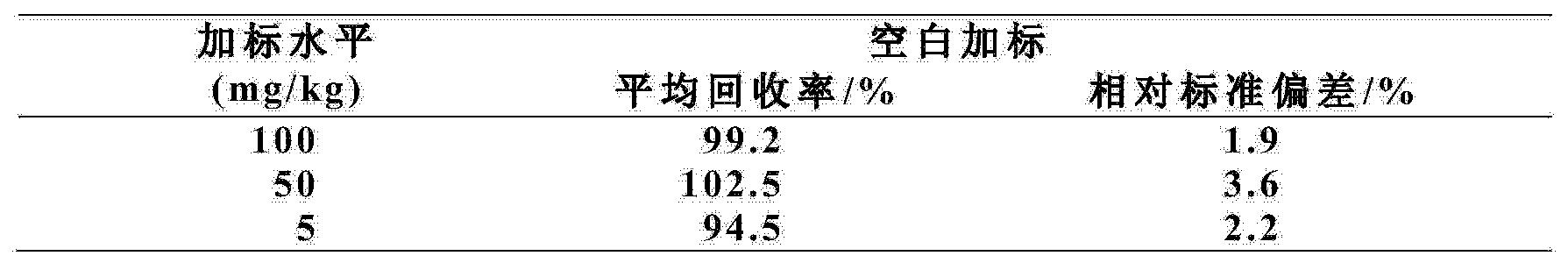 Figure CN103728394AD00071