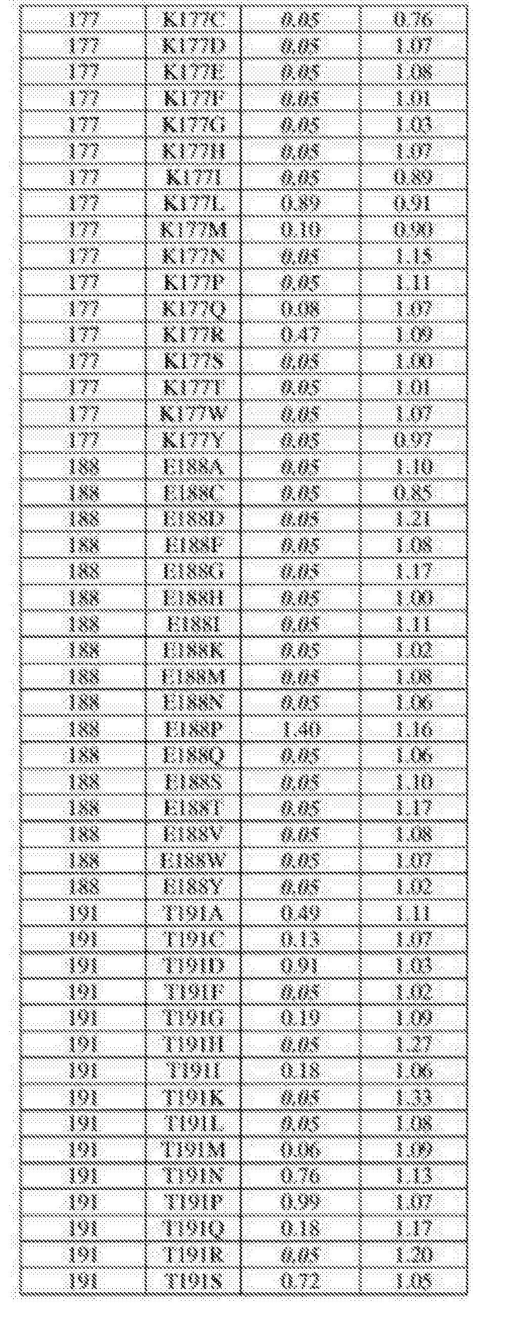 Figure CN105483099AD01501